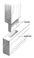 Figure 4. Mortise and Tenon Joint